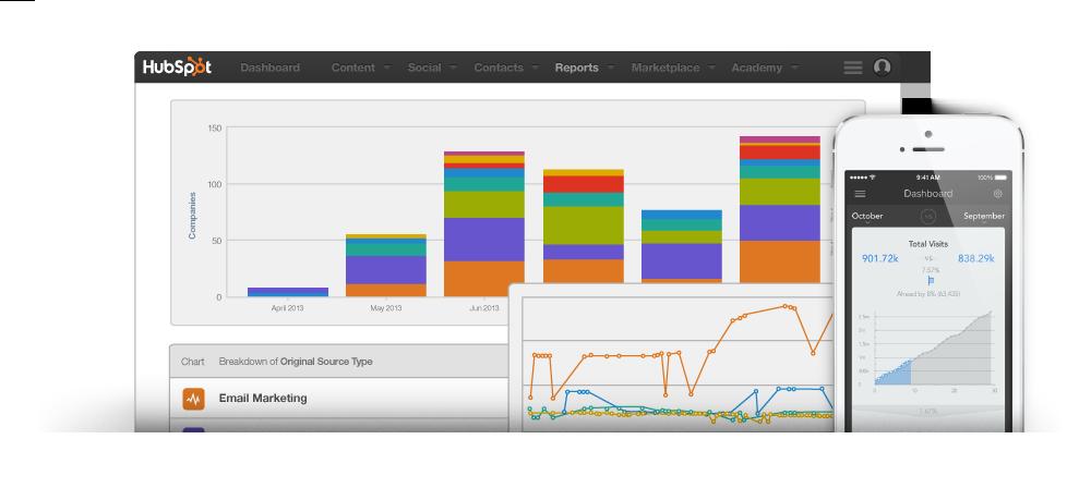 Automazione Marketing online con HubSpot