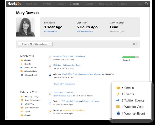 Convertire i visitatori del sito in contatti qualificati | con il software HubSpot