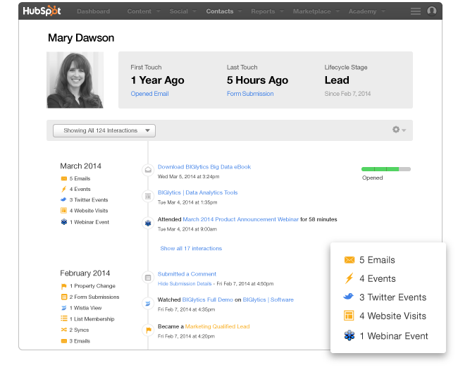 Convertire i visitatori del sito in contatti qualificati   con il software HubSpot