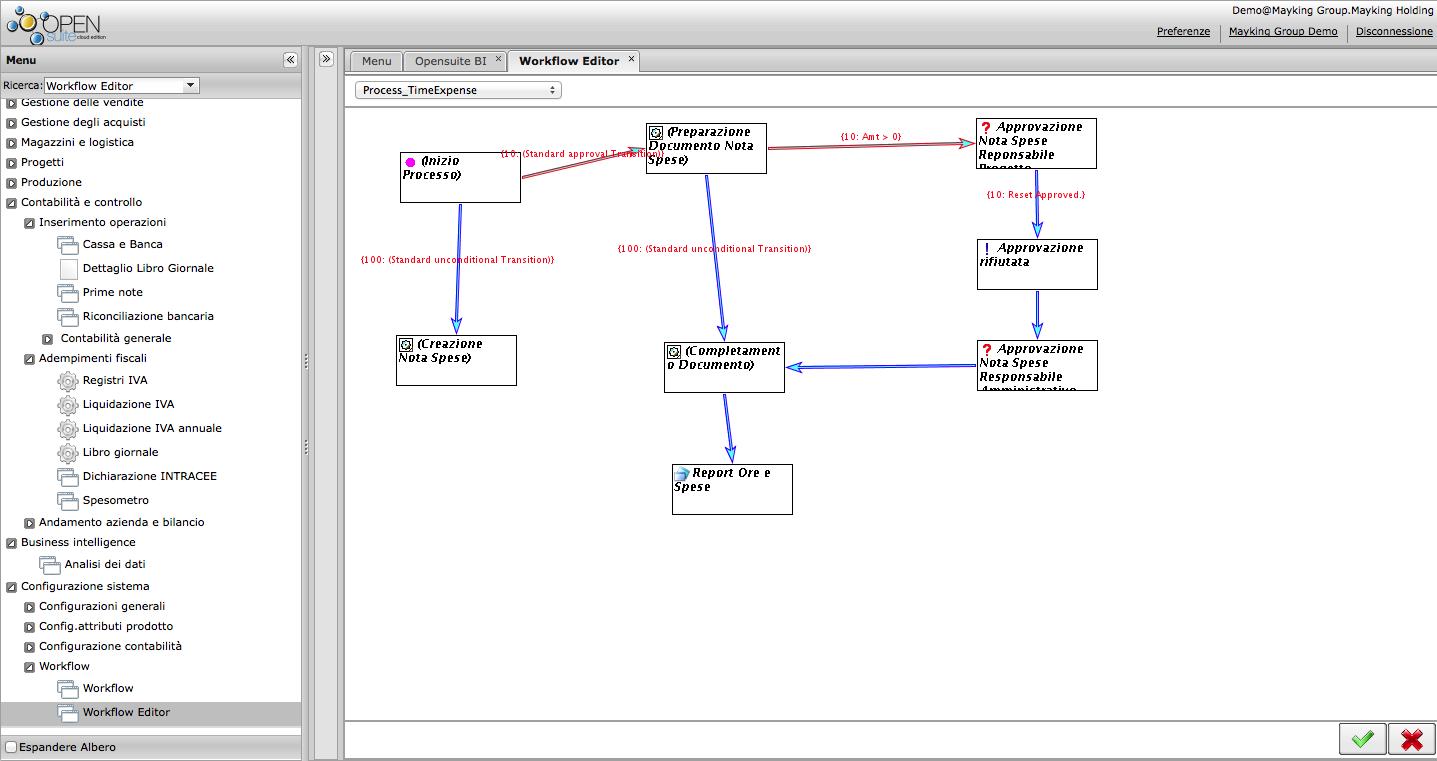 Personalizzare il software Erp Open Source