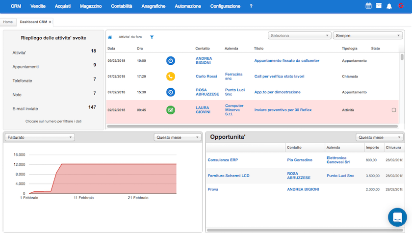 Starty CRM dashboard