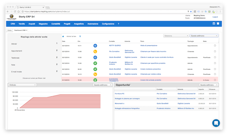DashboardCRM.png