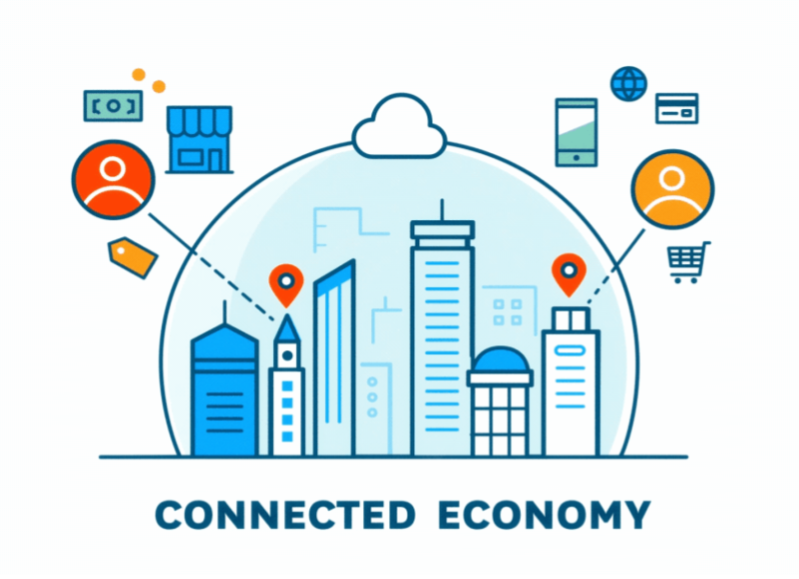 Connected economy