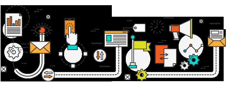Complessita-integrazione-sofware.png