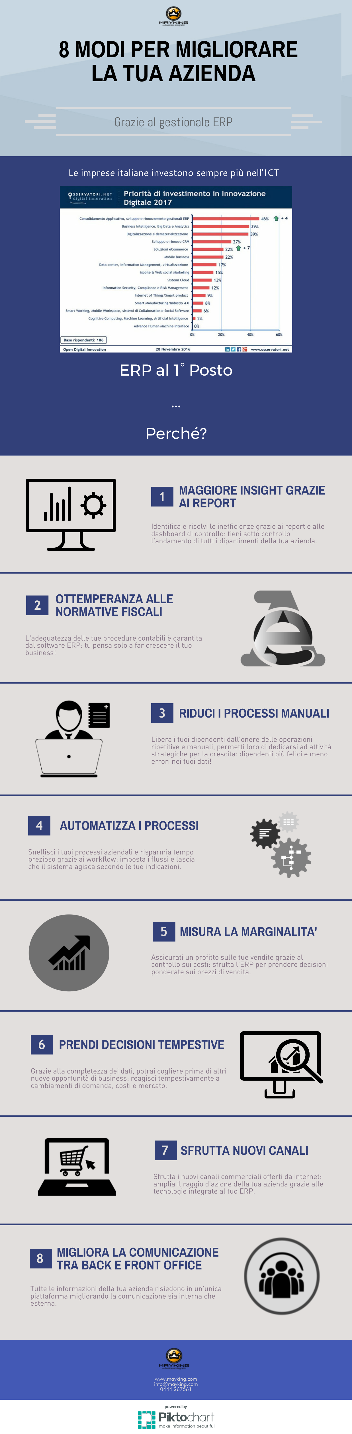 Infografica | 8 modi per migliorare la tua azienda con l'ERP